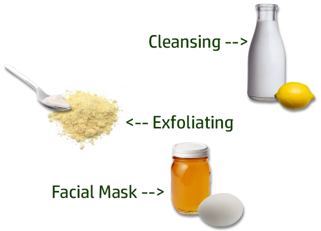 Get radiant and glowing complexion with natural/kitchen products